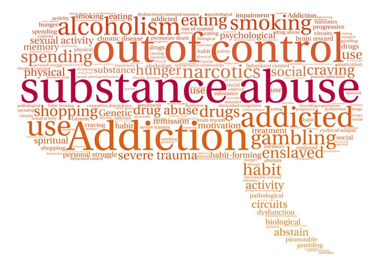 A word cloud about substance use and addiction