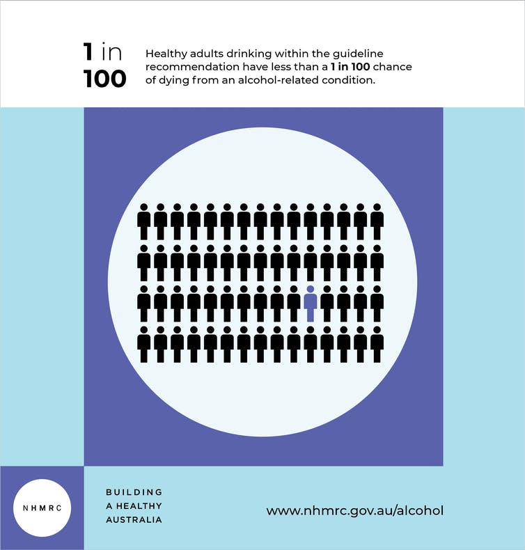 1 in 100 graphic