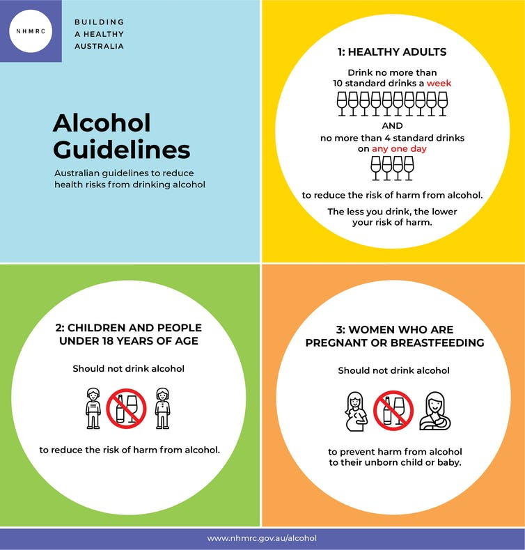 Alcohol guidelines graphic